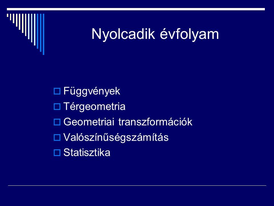 Nyolcadik évfolyam Függvények Térgeometria Geometriai transzformációk