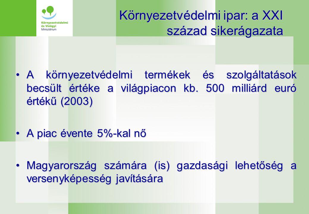 Környezetvédelmi ipar: a XXI század sikerágazata