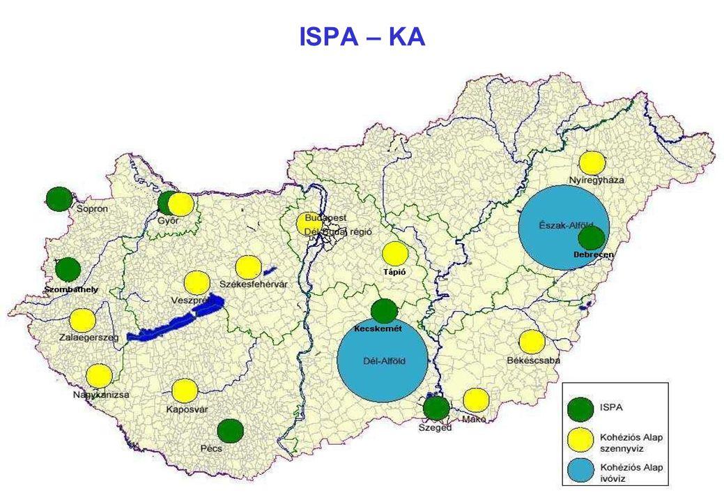 ISPA – KA
