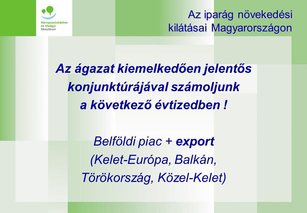 Az iparág növekedési kilátásai Magyarországon