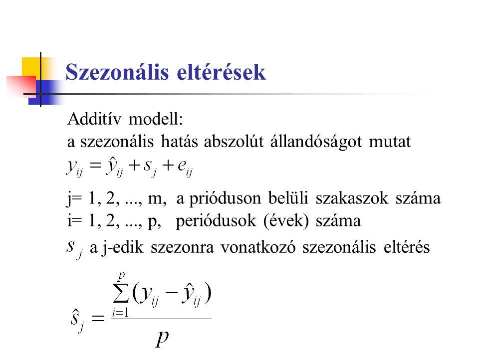 Szezonális eltérések Additív modell: a szezonális hatás abszolút állandóságot mutat. j= 1, 2, ..., m, a prióduson belüli szakaszok száma.
