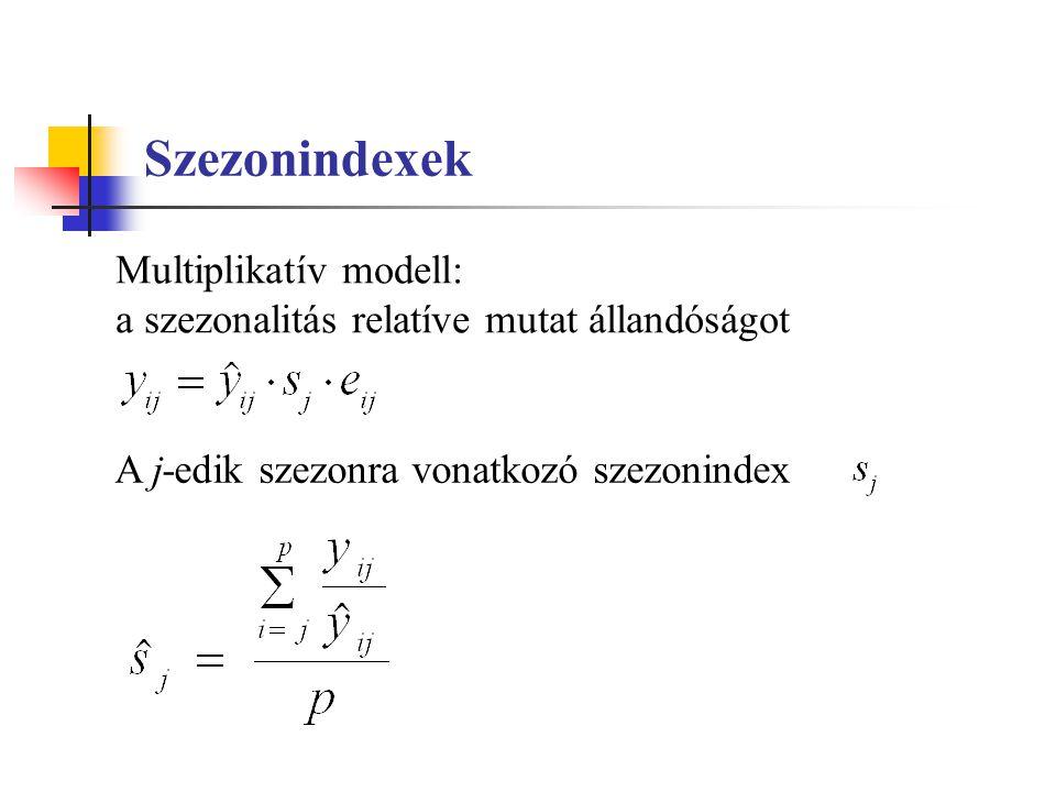 Szezonindexek Multiplikatív modell: a szezonalitás relatíve mutat állandóságot.