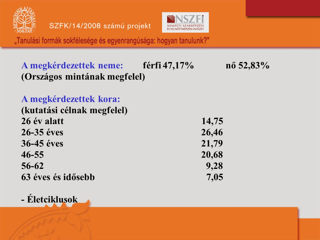 A megkérdezettek neme: férfi 47,17% nő 52,83%