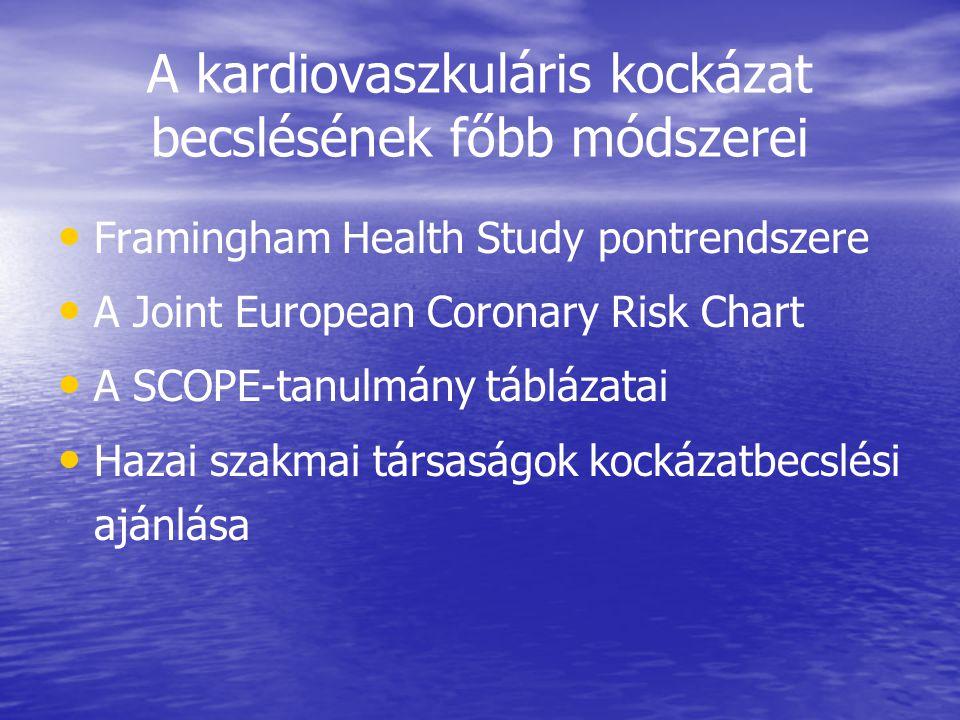 A kardiovaszkuláris kockázat becslésének főbb módszerei