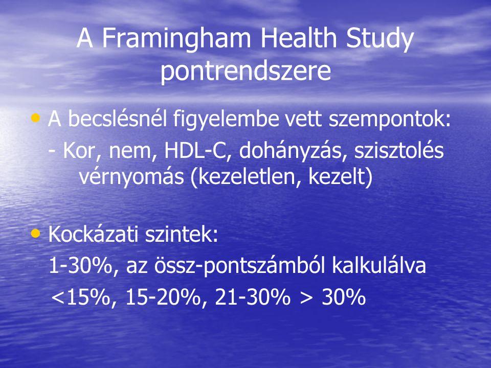 A Framingham Health Study pontrendszere
