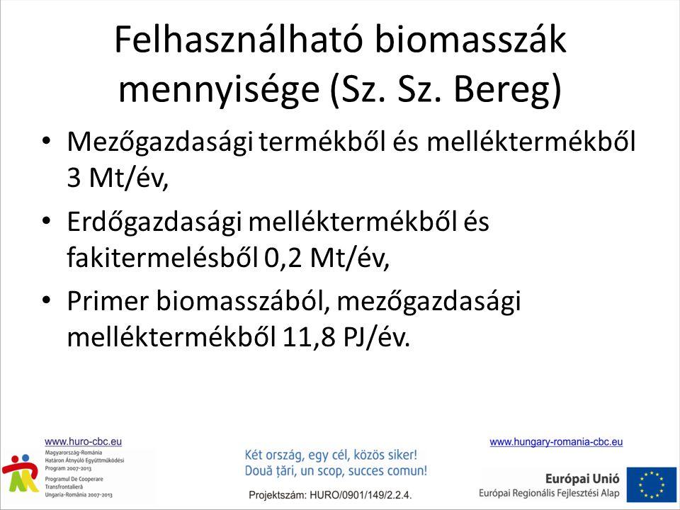 Felhasználható biomasszák mennyisége (Sz. Sz. Bereg)