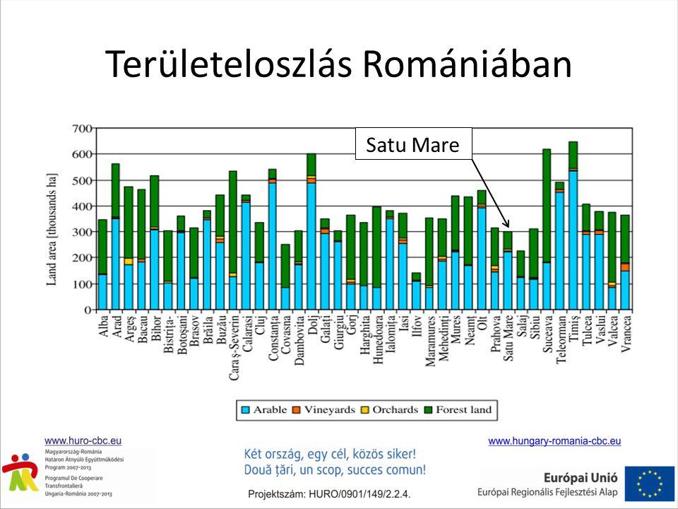Területeloszlás Romániában