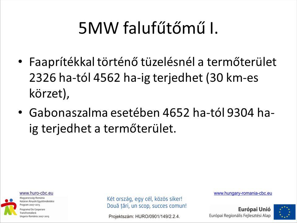 5MW falufűtőmű I. Faaprítékkal történő tüzelésnél a termőterület 2326 ha-tól 4562 ha-ig terjedhet (30 km-es körzet),
