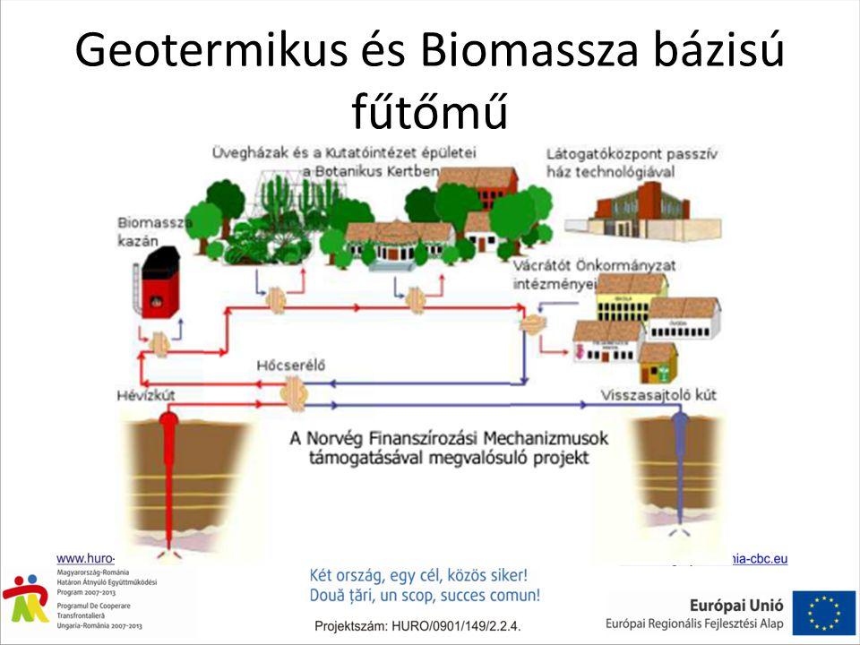 Geotermikus és Biomassza bázisú fűtőmű