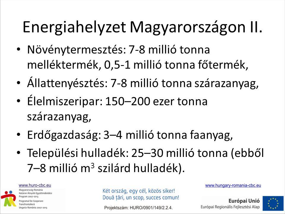 Energiahelyzet Magyarországon II.