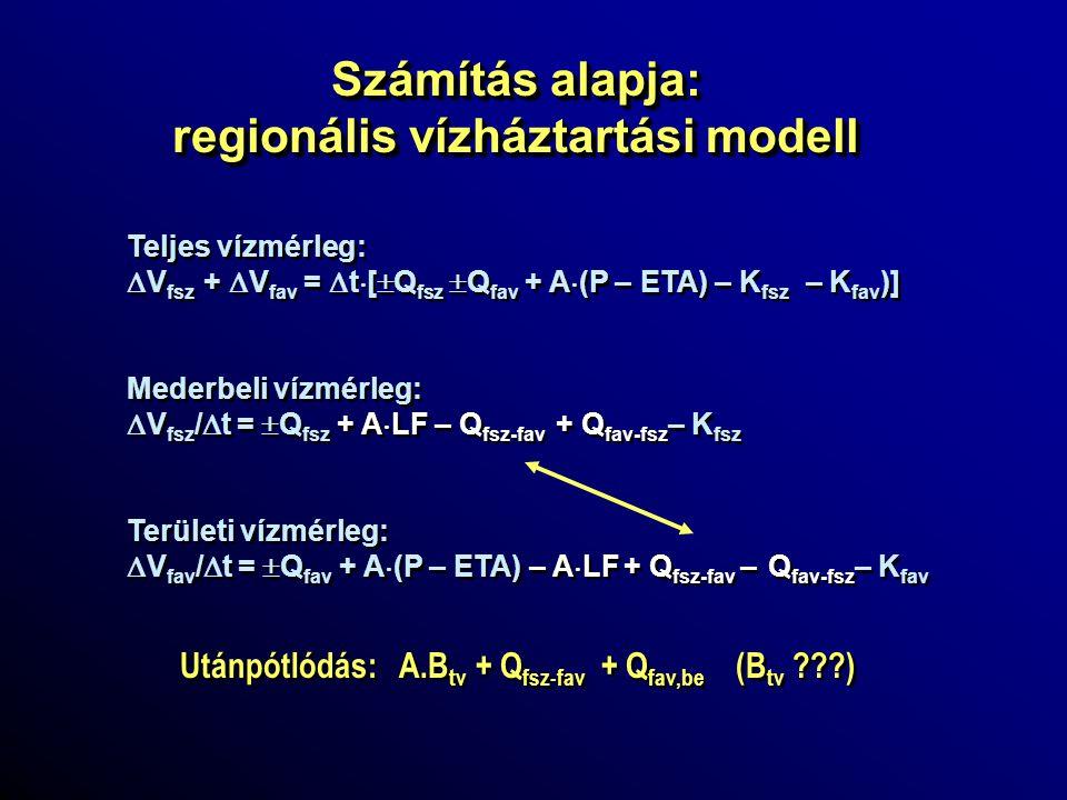 Számítás alapja: regionális vízháztartási modell