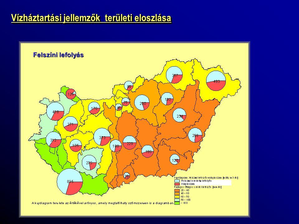 Vízháztartási jellemzők területi eloszlása