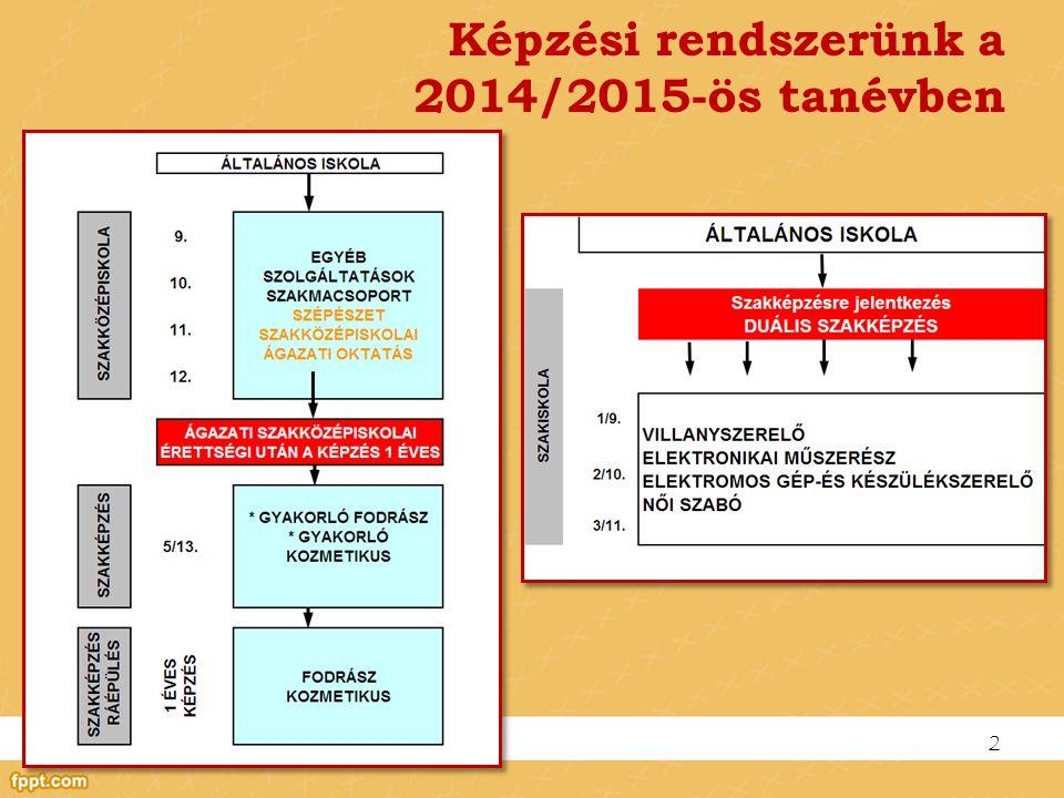 Képzési rendszerünk a 2014/2015-ös tanévben