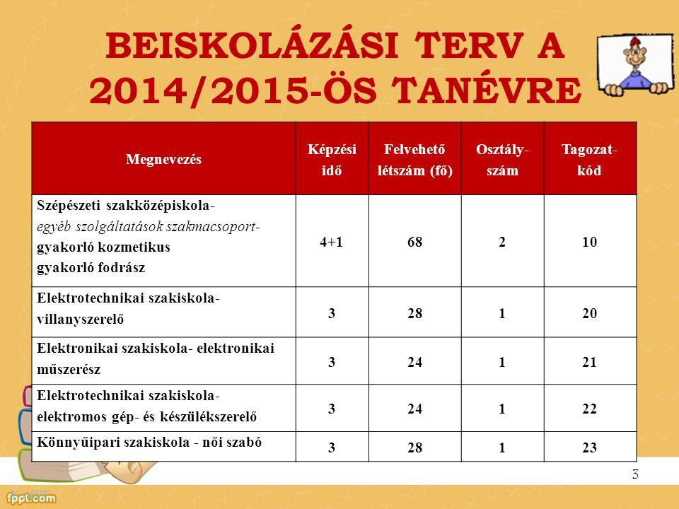 BEISKOLÁZÁSI TERV A 2014/2015-ÖS TANÉVRE