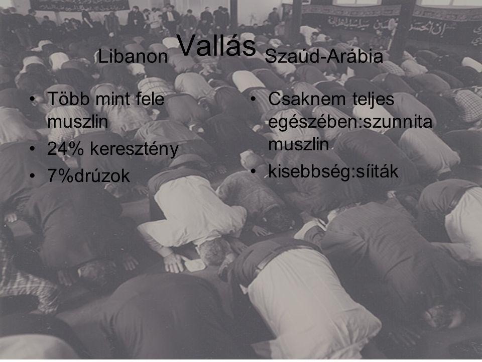 Libanon Vallás Szaúd-Arábia