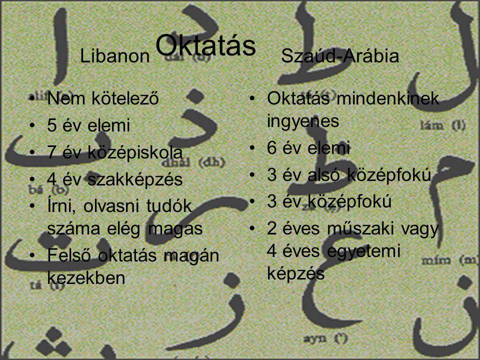 Libanon Oktatás Szaúd-Arábia