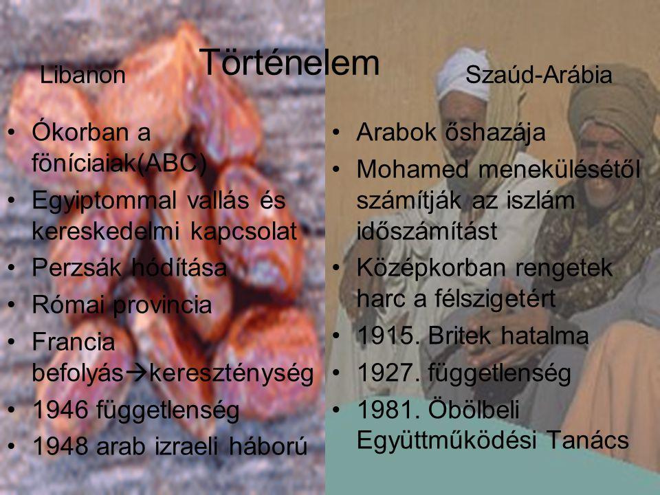 Libanon Történelem Szaúd-Arábia