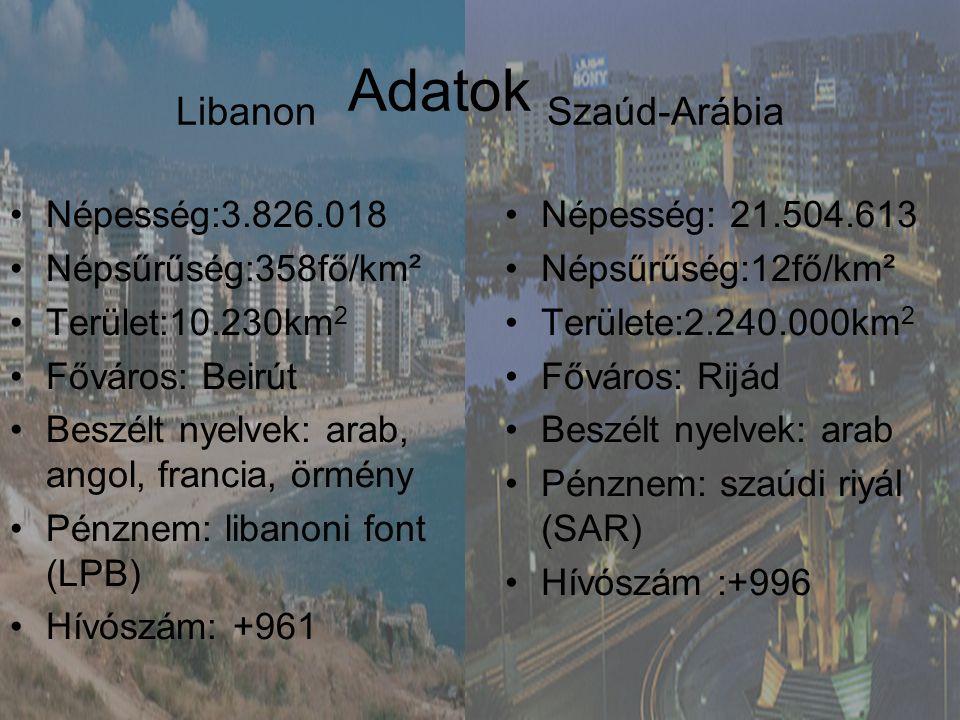 Libanon Adatok Szaúd-Arábia