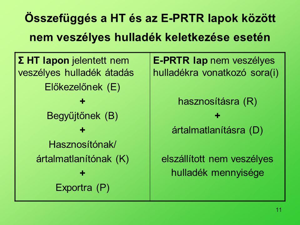 Összefüggés a HT és az E-PRTR lapok között nem veszélyes hulladék keletkezése esetén