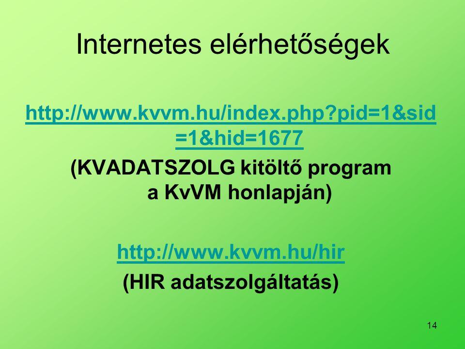 Internetes elérhetőségek