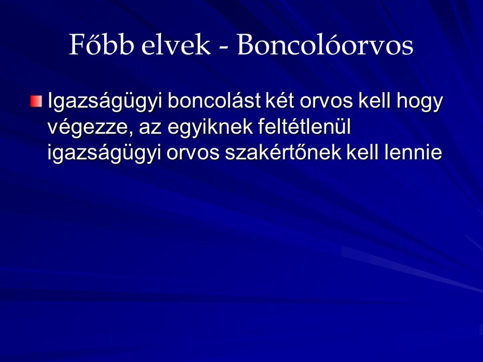 Főbb elvek - Boncolóorvos