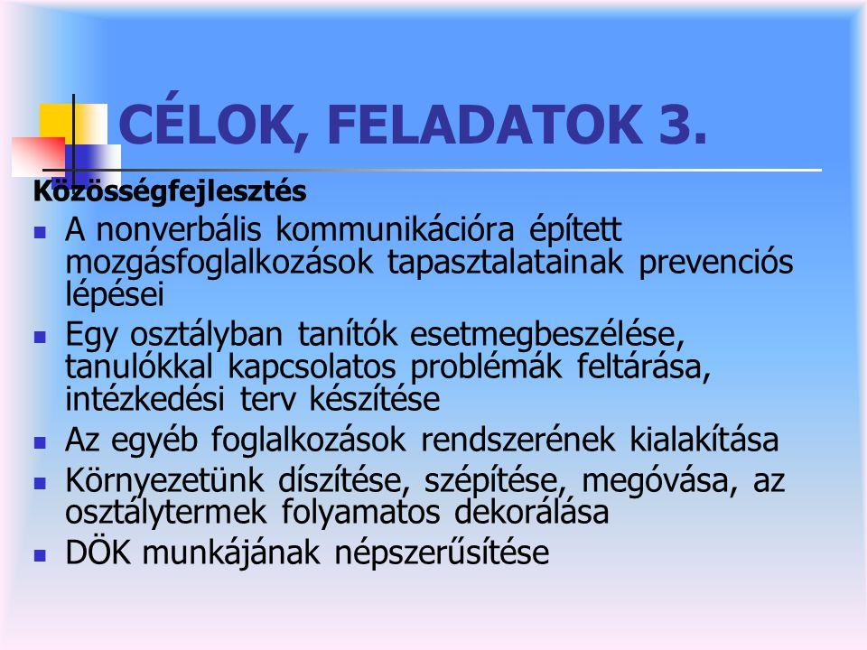 CÉLOK, FELADATOK 3. Közösségfejlesztés. A nonverbális kommunikációra épített mozgásfoglalkozások tapasztalatainak prevenciós lépései.