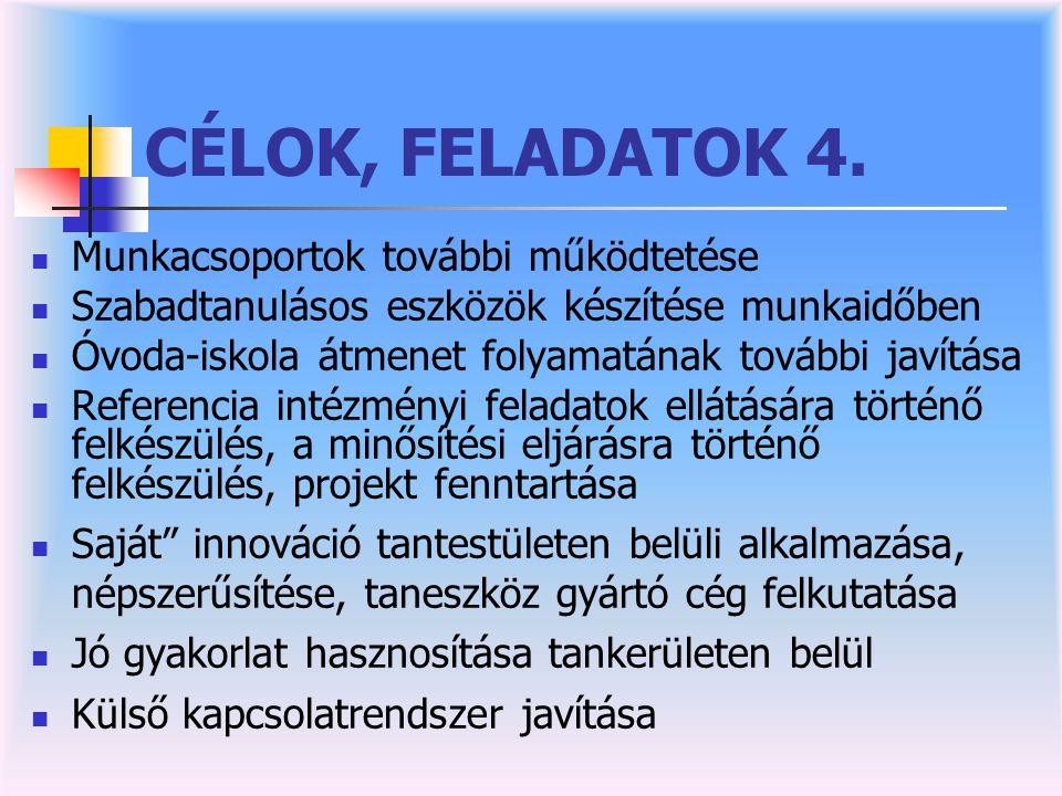CÉLOK, FELADATOK 4. Munkacsoportok további működtetése