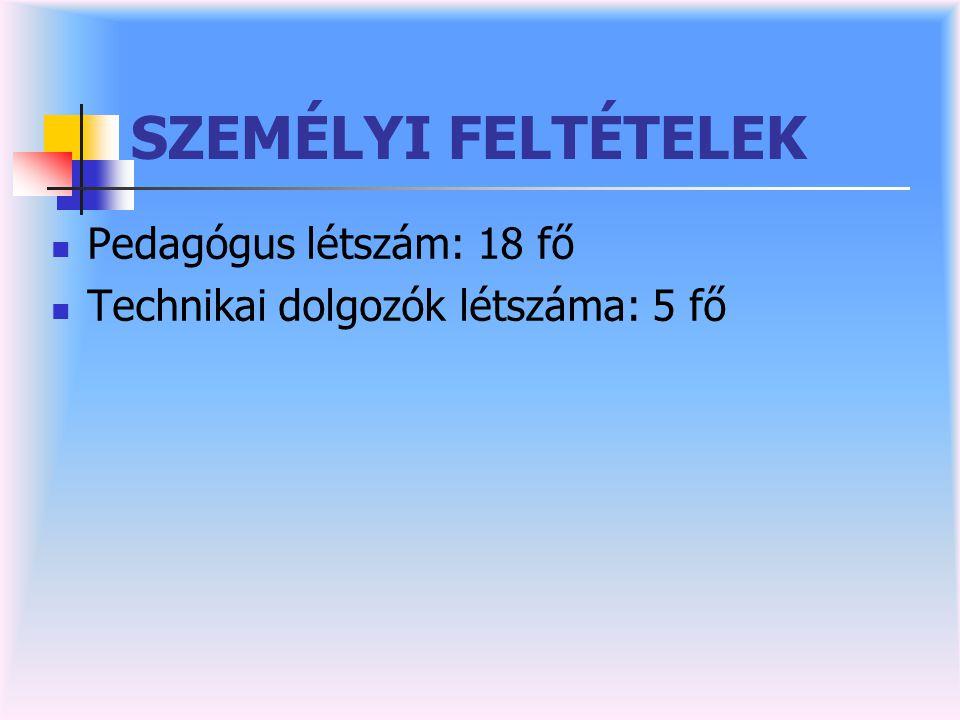 SZEMÉLYI FELTÉTELEK Pedagógus létszám: 18 fő