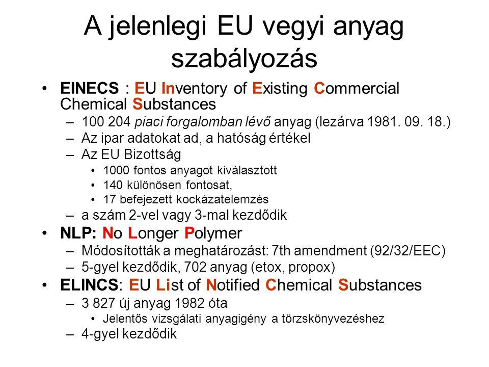 A jelenlegi EU vegyi anyag szabályozás
