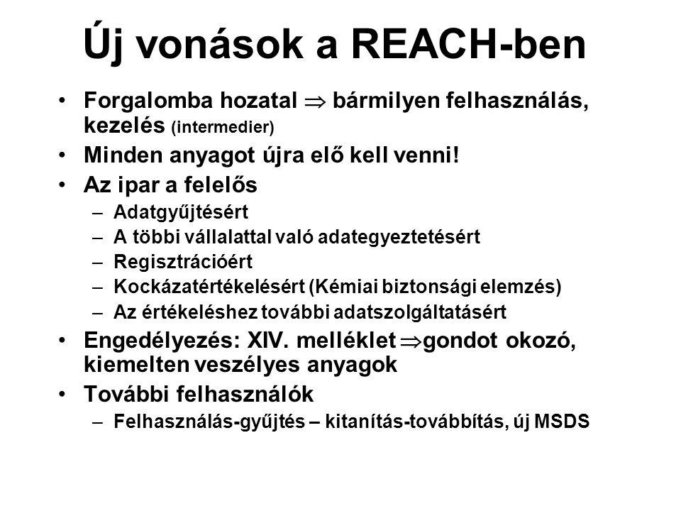 Új vonások a REACH-ben Forgalomba hozatal  bármilyen felhasználás, kezelés (intermedier) Minden anyagot újra elő kell venni!