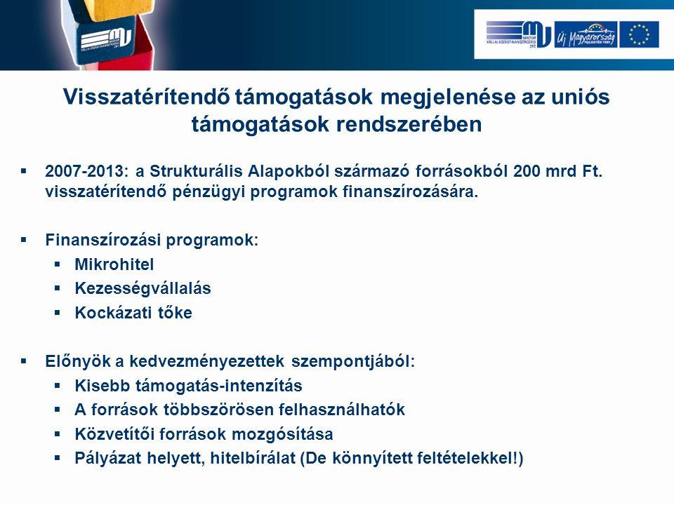 Visszatérítendő támogatások megjelenése az uniós támogatások rendszerében