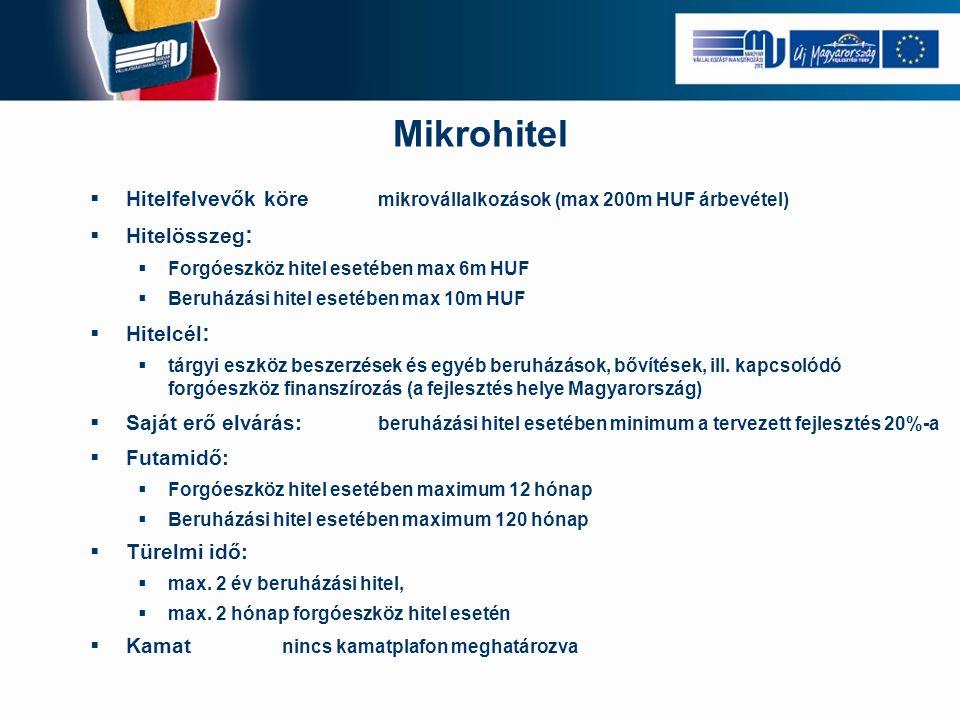 Mikrohitel Hitelfelvevők köre mikrovállalkozások (max 200m HUF árbevétel) Hitelösszeg: Forgóeszköz hitel esetében max 6m HUF.