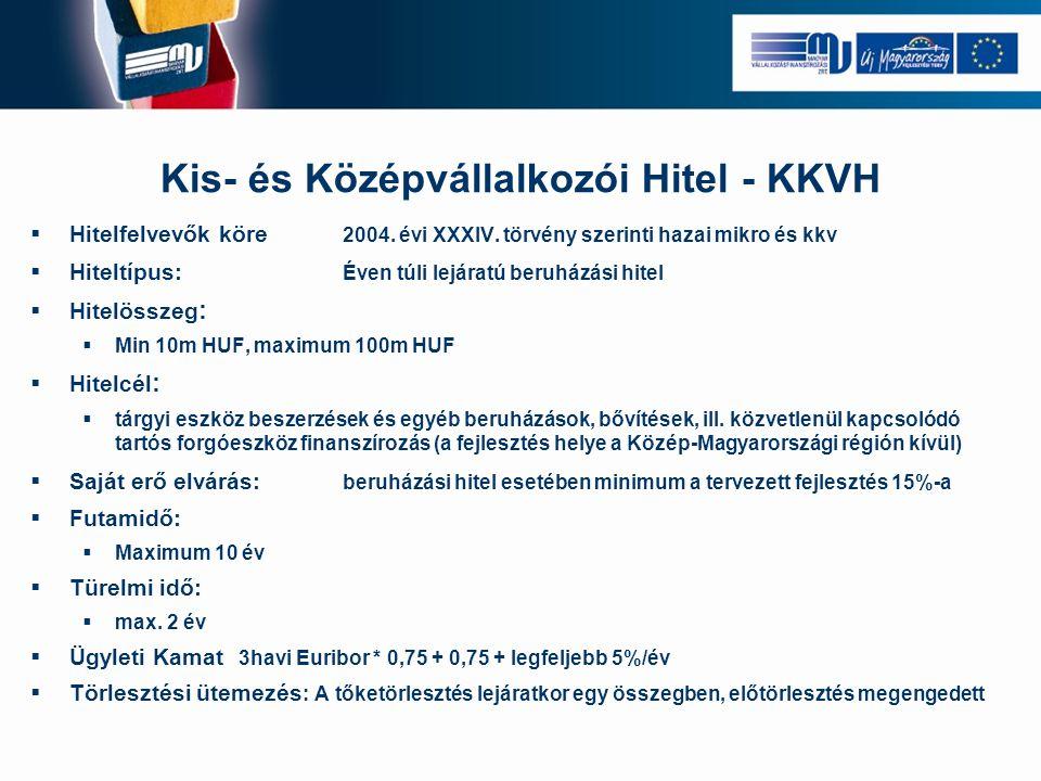 Kis- és Középvállalkozói Hitel - KKVH