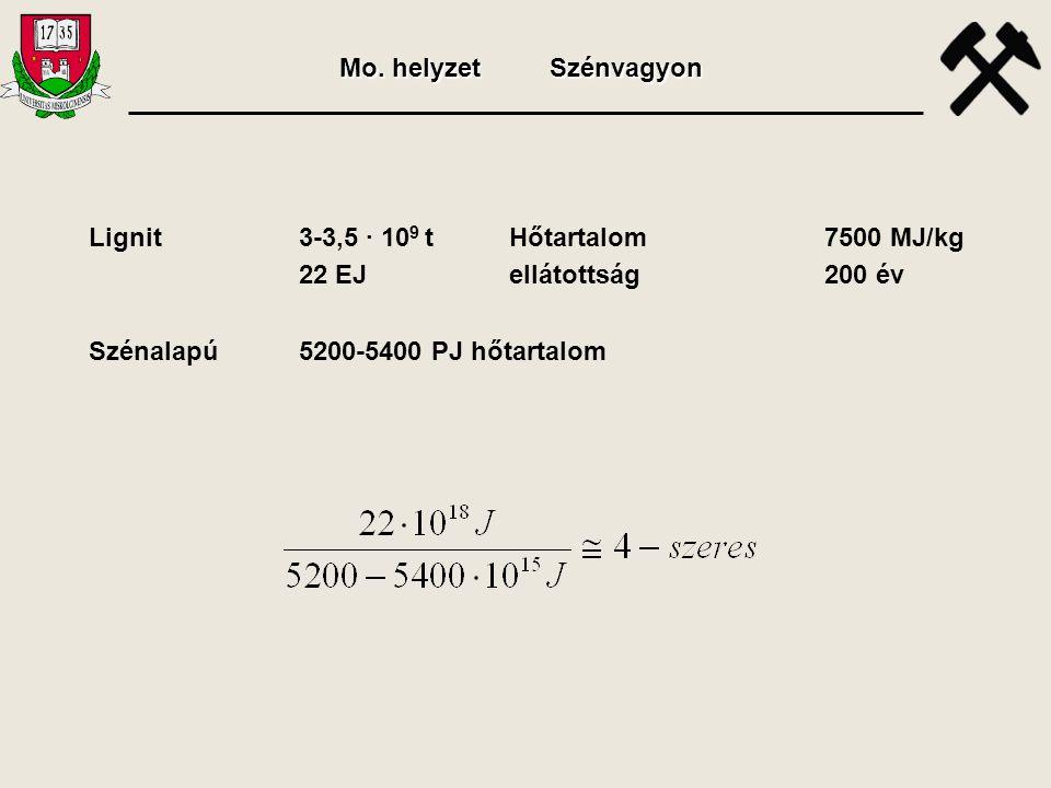 Mo. helyzet Szénvagyon Lignit 3-3,5 · 109 t Hőtartalom 7500 MJ/kg.