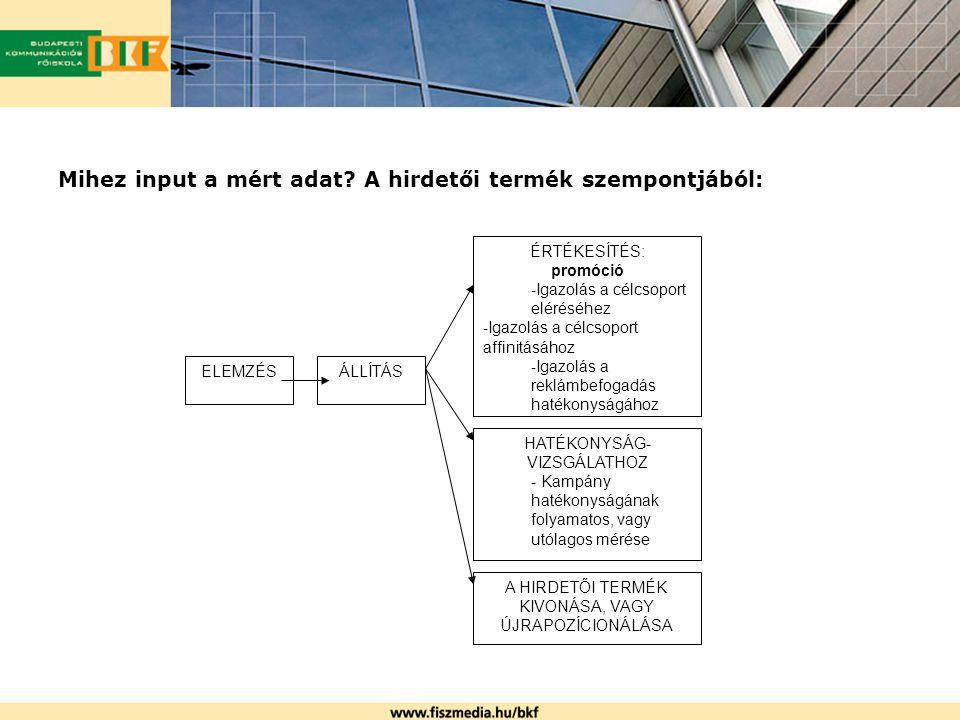 Mihez input a mért adat A hirdetői termék szempontjából: