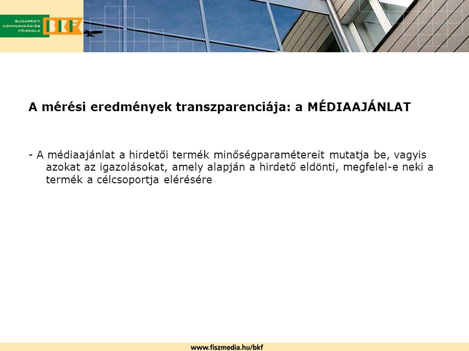 A mérési eredmények transzparenciája: a MÉDIAAJÁNLAT