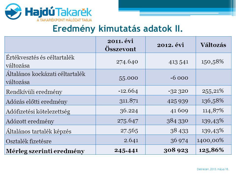 Eredmény kimutatás adatok II.