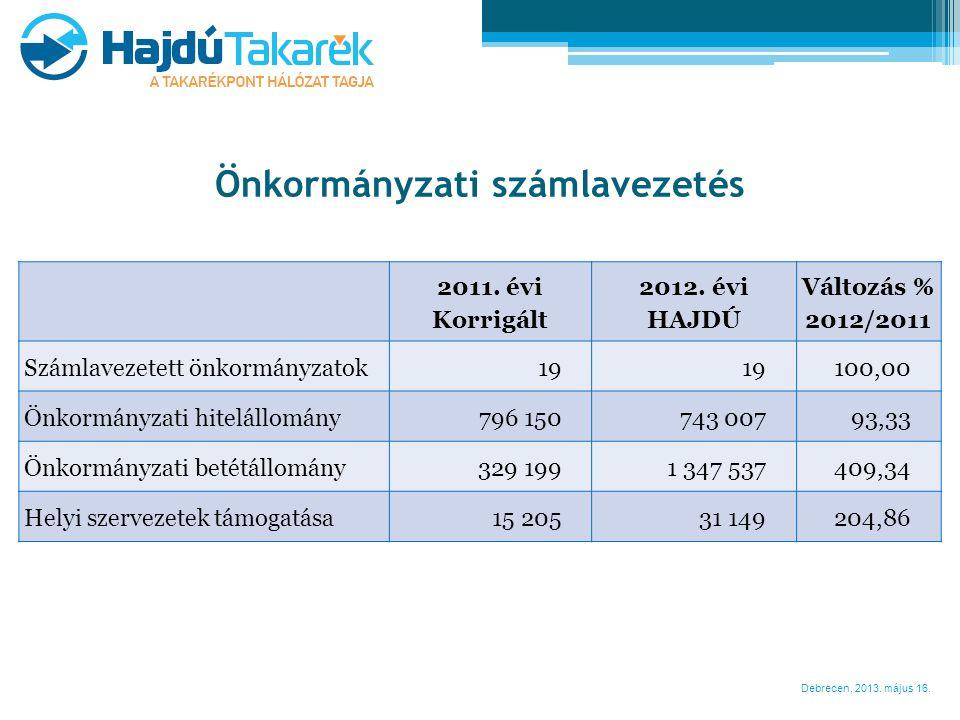 Önkormányzati számlavezetés