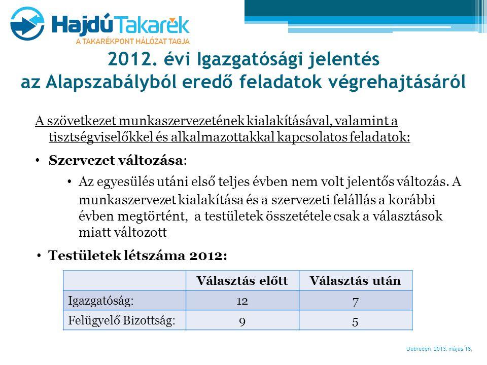 2012. évi Igazgatósági jelentés