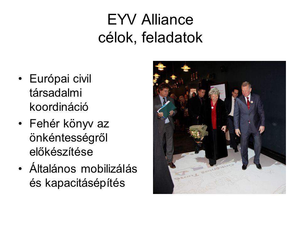 EYV Alliance célok, feladatok