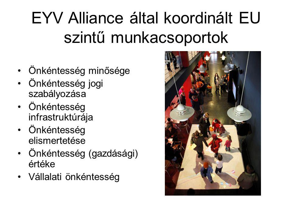 EYV Alliance által koordinált EU szintű munkacsoportok