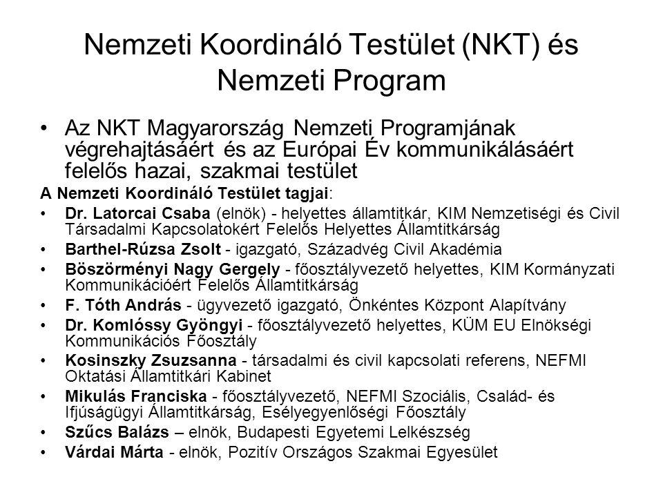 Nemzeti Koordináló Testület (NKT) és Nemzeti Program