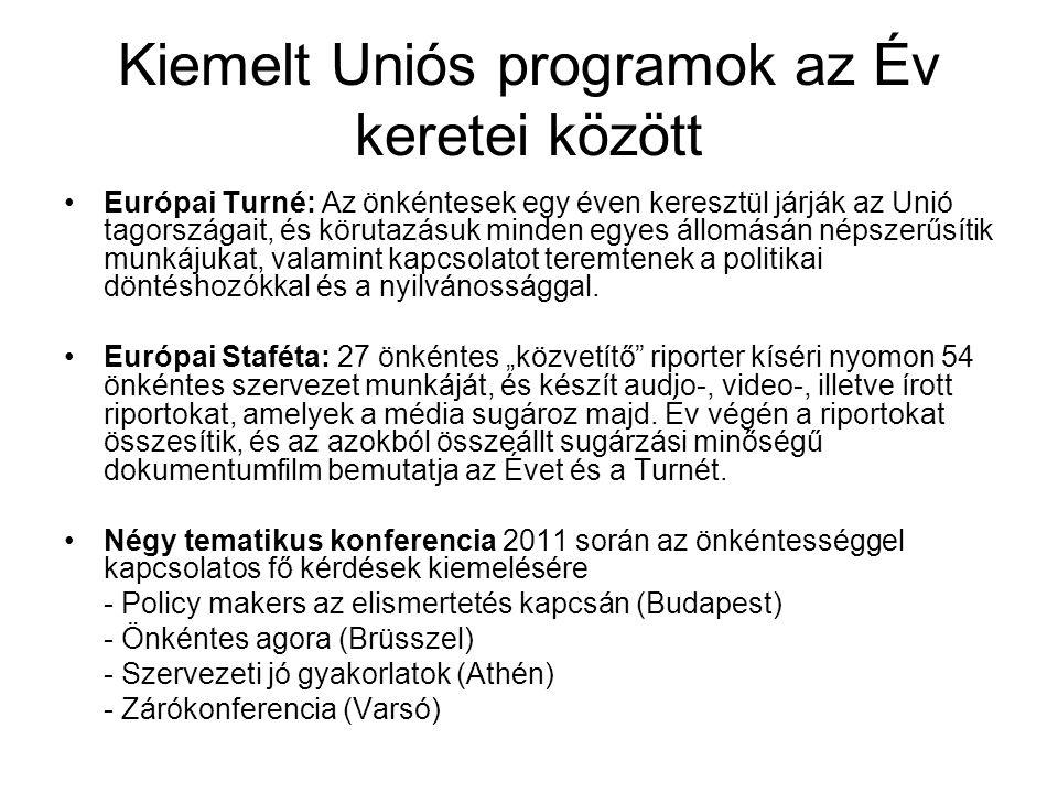 Kiemelt Uniós programok az Év keretei között