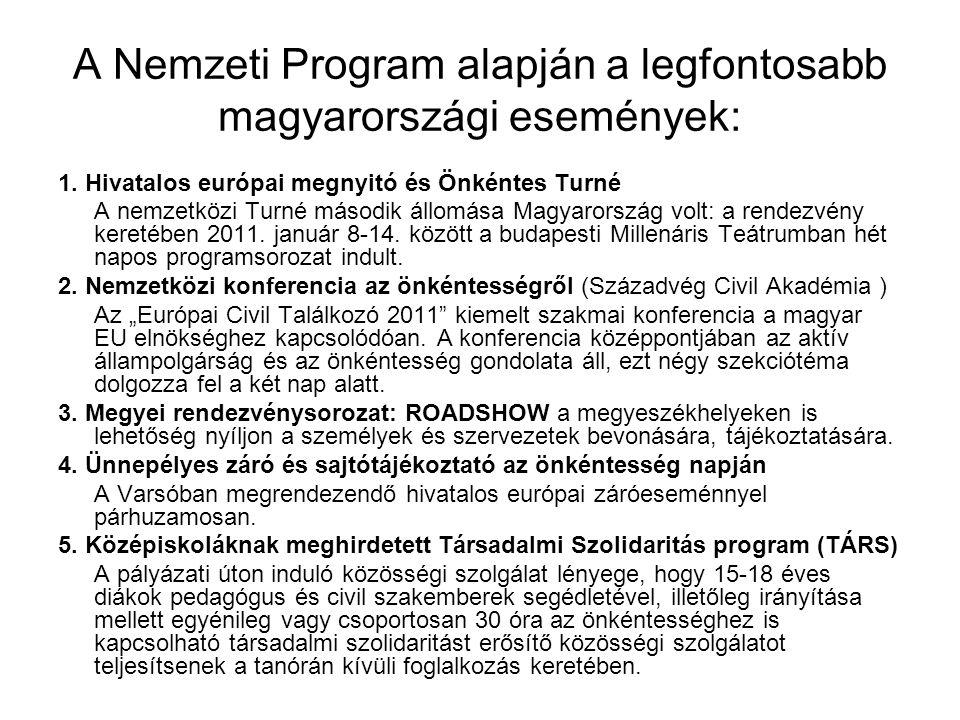 A Nemzeti Program alapján a legfontosabb magyarországi események: