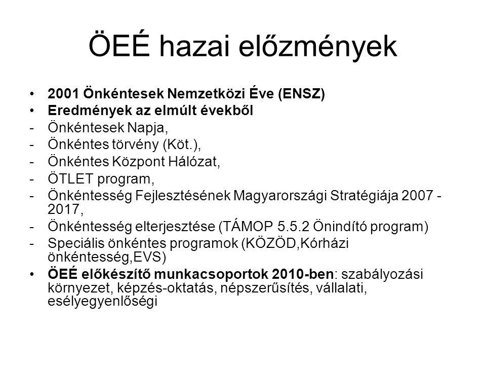 ÖEÉ hazai előzmények 2001 Önkéntesek Nemzetközi Éve (ENSZ)