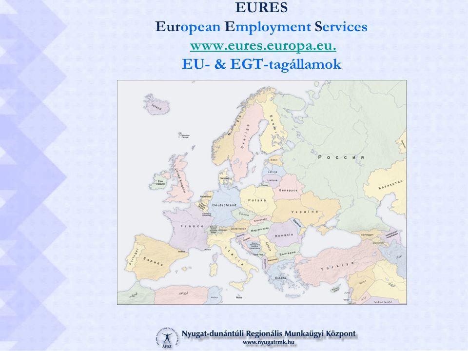 EURES European Employment Services www. eures. europa. eu