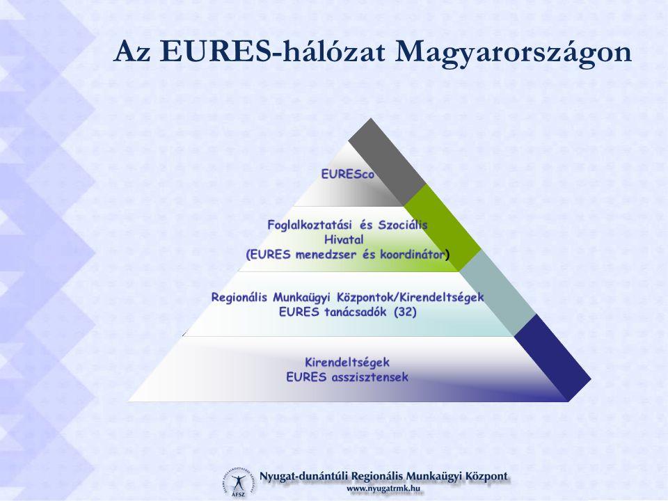 Az EURES-hálózat Magyarországon