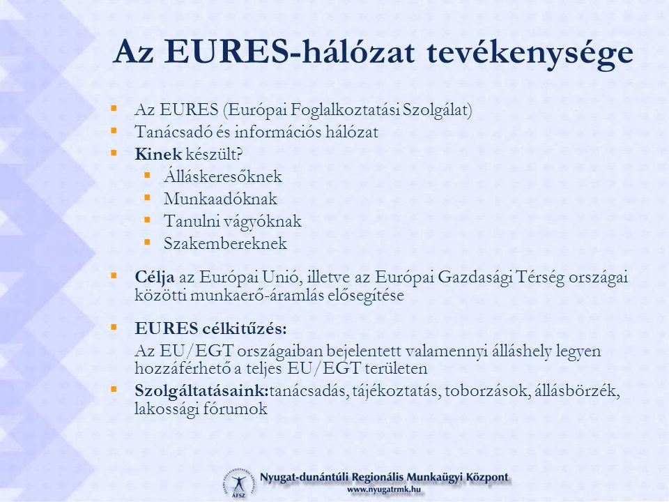 Az EURES-hálózat tevékenysége