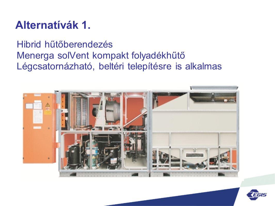Alternatívák 1. Hibrid hűtőberendezés