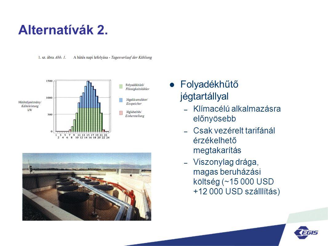 Alternatívák 2. Folyadékhűtő jégtartállyal